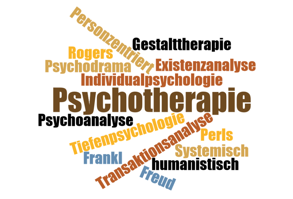 Psychotherapiemethoden